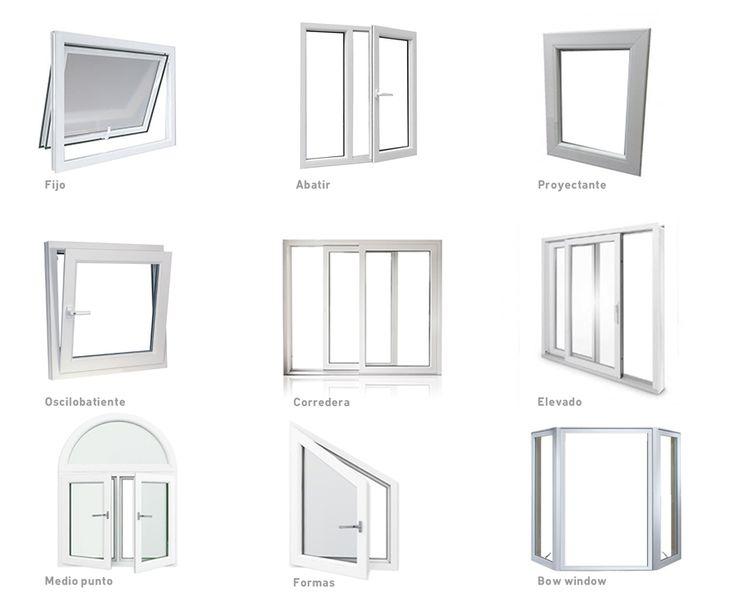 tipos de ventanas, fijos, abatibles, oscilobatiente, corredera.